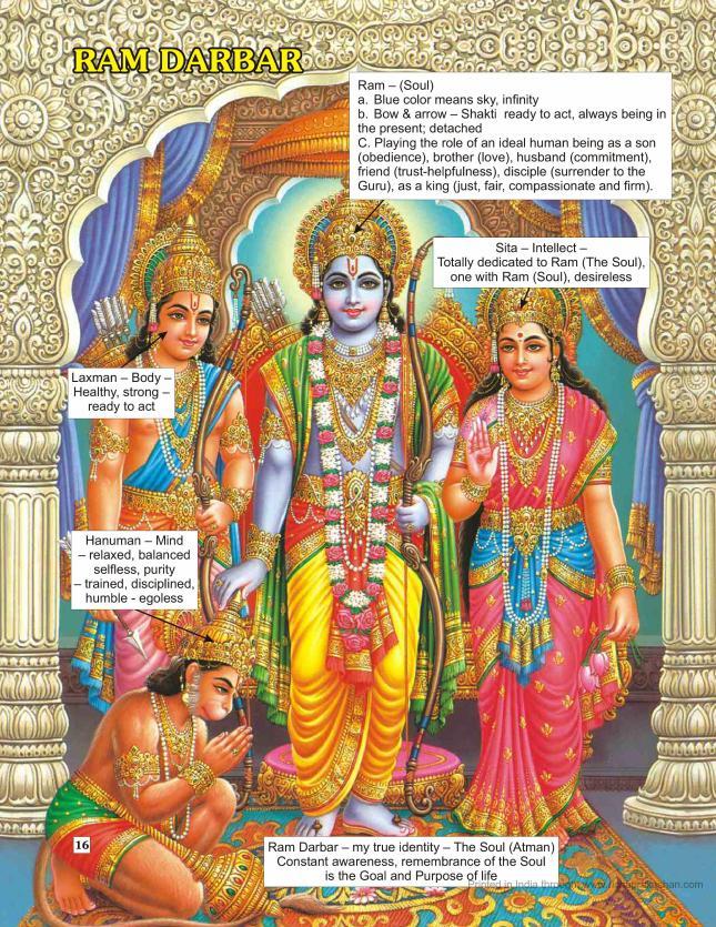 Ram Darbar Idol Symbol Meaning