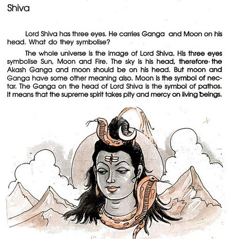The Symbolism of Hindu Deities - Lord Shiva