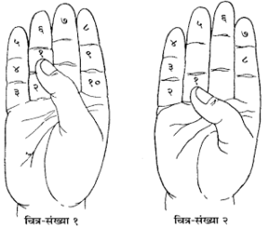 how to chant mantra without mala