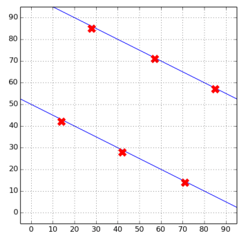 Unconnected fractogram for 1/7 with double digit coordinates