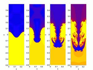 A mathematical simulation of a `Rayleigh-Taylor instability', an experiment with cold liquid (blue) starting above warm liquid (yellow). Note the beautiful spiral patterns, known as `Kelvin-Helmholtz instabilities', that form at the interface.