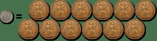 One shilling equals twelve pence
