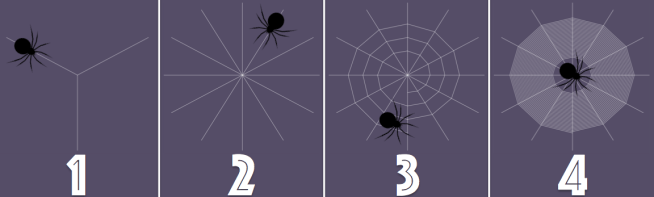 4 simple steps for creating your own spiderweb (if you are a spider, of course)