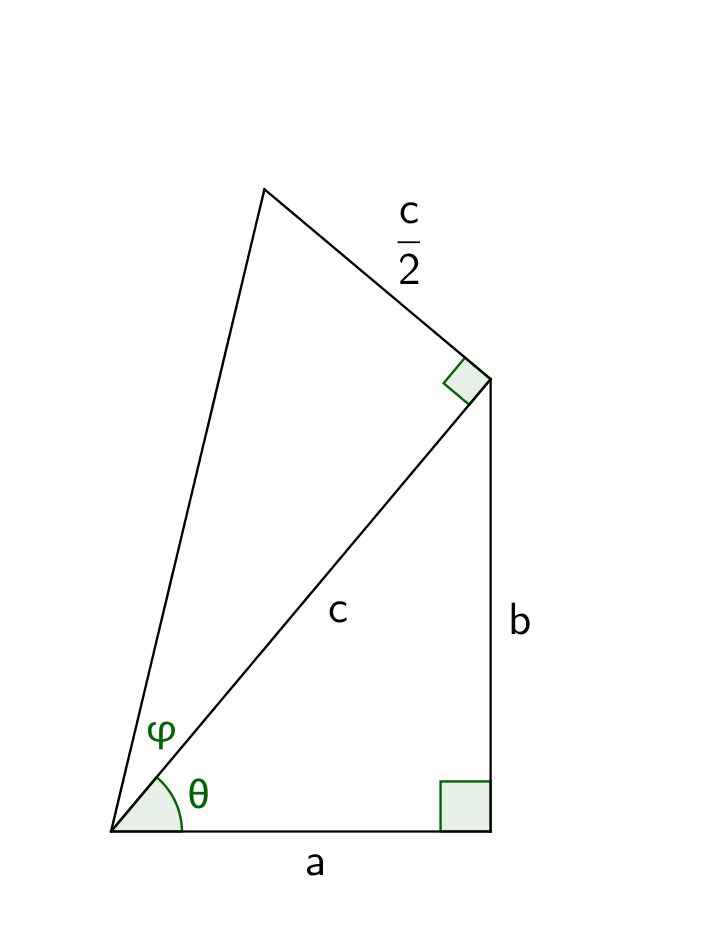 How Do Calculators Do Trigonometry Chalkdust