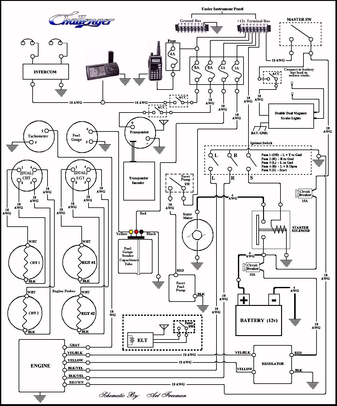 Basic Wiring Of Fuselage Instruments And Power Source