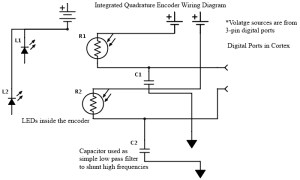 The Improved Integrated Quadrature Encoder | REC