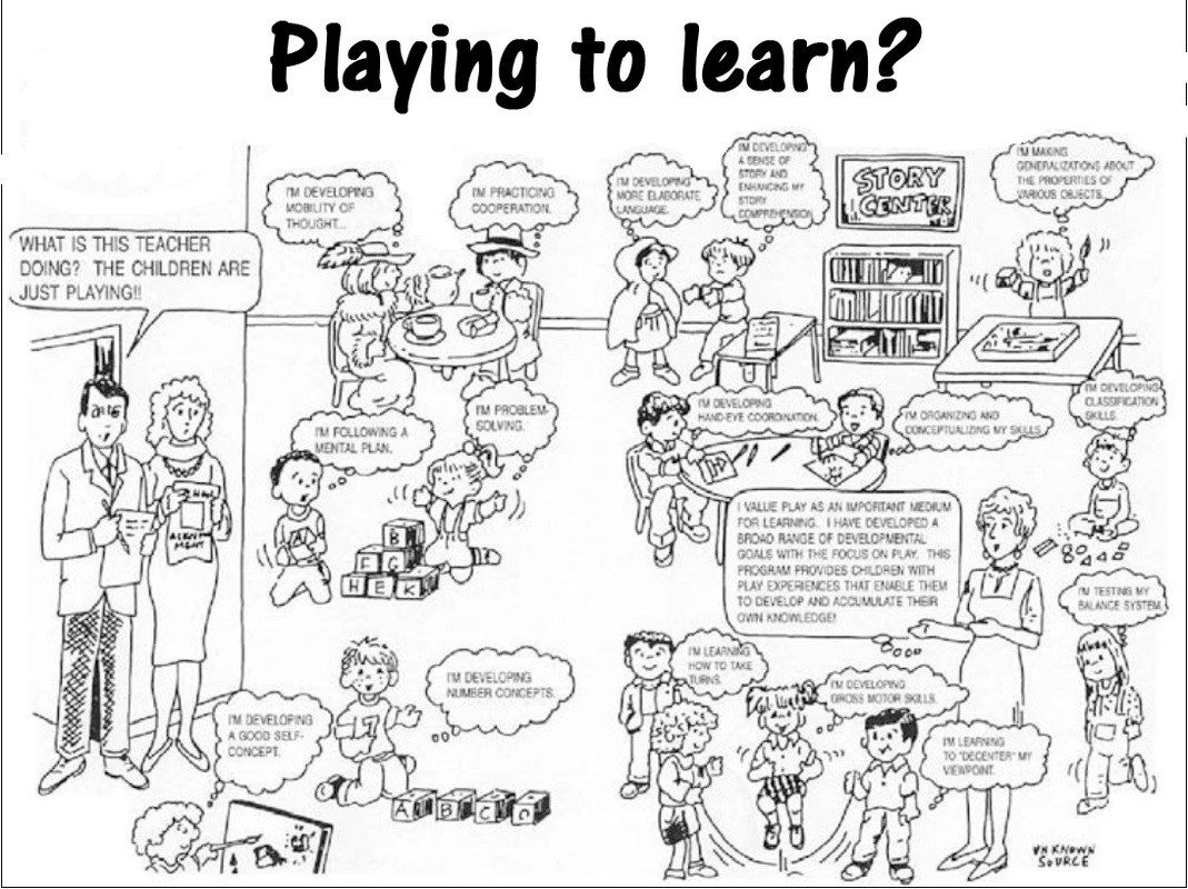 Image result for learning through play