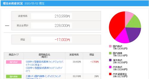 iDeco履歴