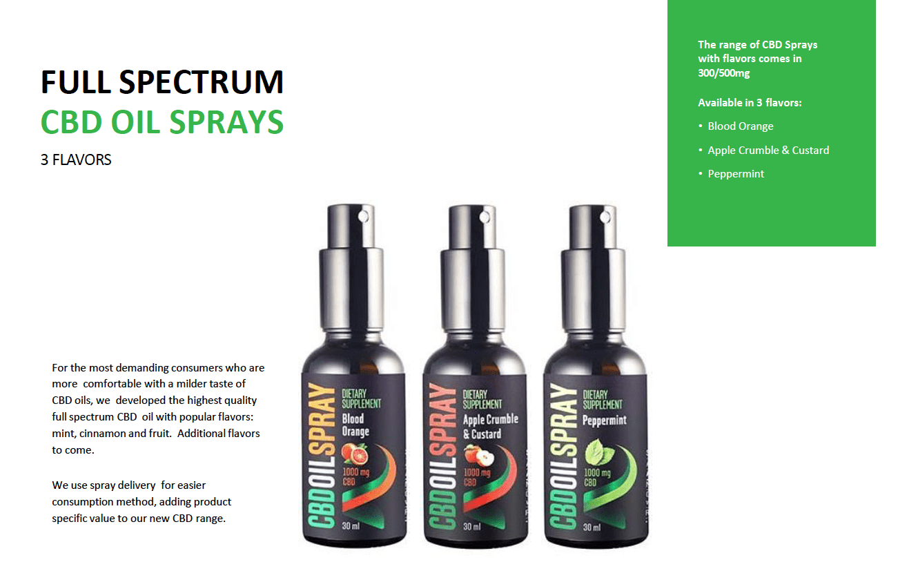 CBD Oil Sprays