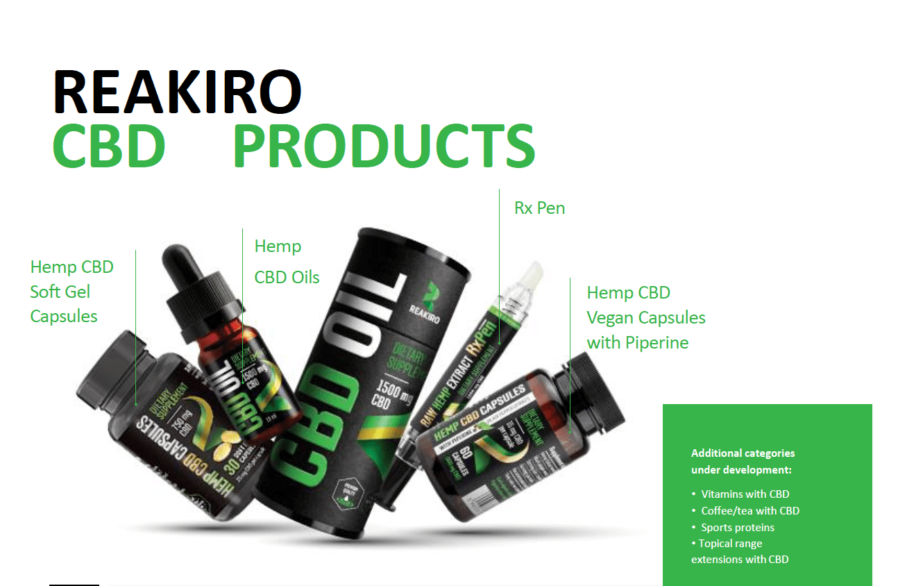 Reakiro CBD Products