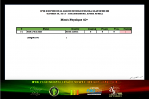 Men's Physique Masters 40+ Official Score Card