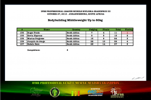 MMGPIII MMGPIII Bodybuilding Middleweight Official Score Card