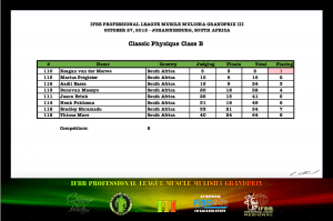 MMGPIII Classic Physique Class B Official Score Card