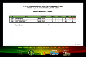 MMGPIII Classic Physique Class C Official Score Card