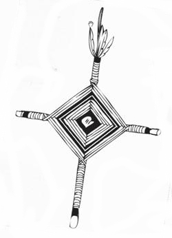 Huichol cross ('God's eye'). The four points represent the eternal processes of earth, fire, air and water. Colors carry symbolic meanings, as well.  Source: Geo-Mexico