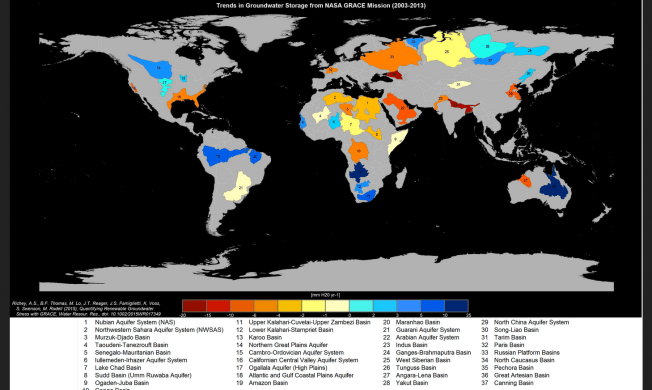 Groundwater storage trends for Earth's 37 largest aquifers from UCI-led study using NASA GRACE data (2003 – 2013). Of these, 21 have exceeded sustainability tipping points and are being depleted, with 13 considered significantly distressed, threatening regional water security and resilience. Caption/Credits: UC Irvine/NASA/JPL-Caltech