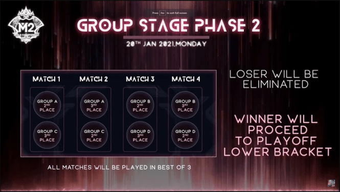 group stage fase 2