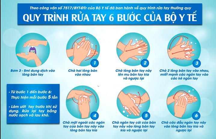 rua tay dung cach theo quy trinh cua bo y te  Quy trình rửa tay thường quy Bộ y tế rua tay dung cach theo quy trinh cua bo y te 1