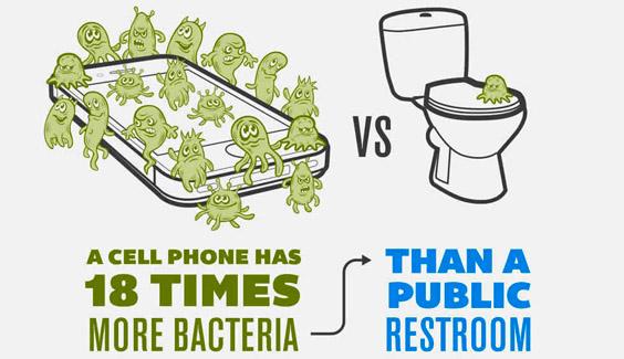 Nghiêm túc này! Chúng ta nên ngừng ngay việc sử dụng điện thoại khi đi toilet tac hai vua di ve sinh vua dung dien thoai smartphone toilet toilet bacteria