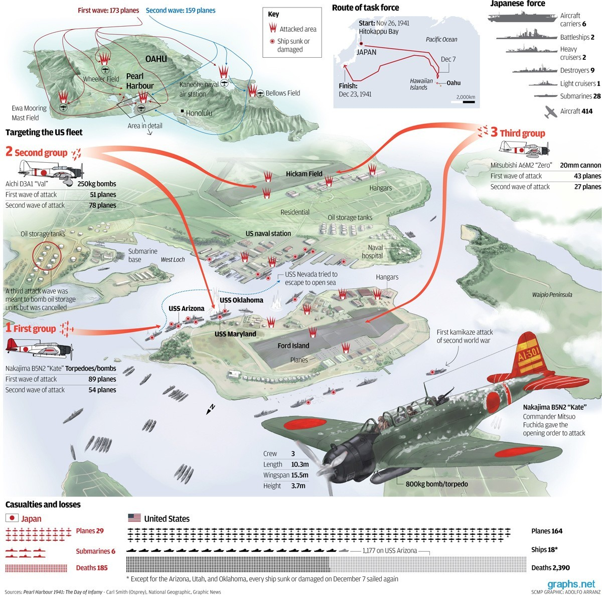 Maps Of Pearl Harbor