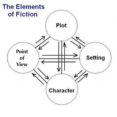 Four Circles copy