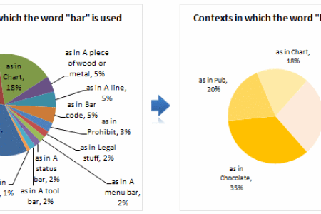 Adding labels to pie chart in excel full hd maps locations presenting data with charts how to add data labels to your excel chart in excel youtube how to make a pie chart in excel use the angle of first slice option ccuart Choice Image