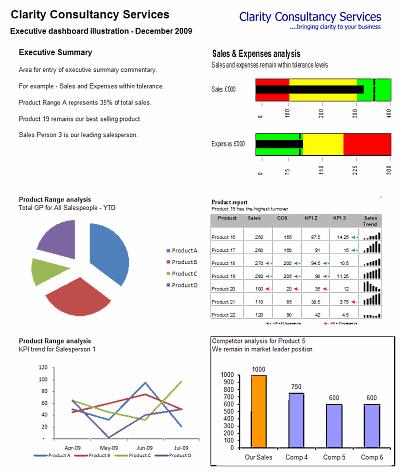 Dynamic Dashboard in Excel