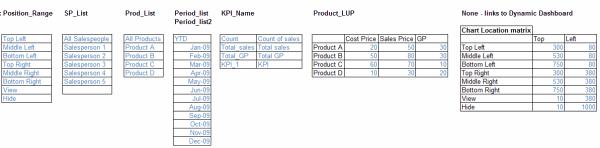 Input Data for Dashboard Data