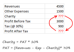 Excel Circular References - an example