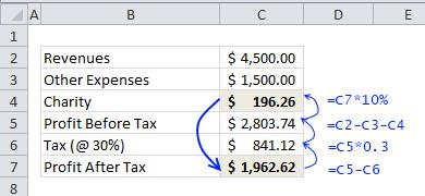 Excel Circular References in Formulas - an example