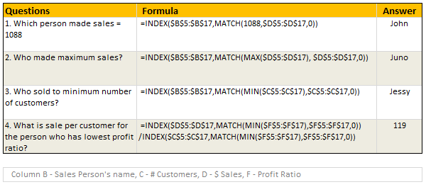 Data for this Example -Make VLOOKUP go Left