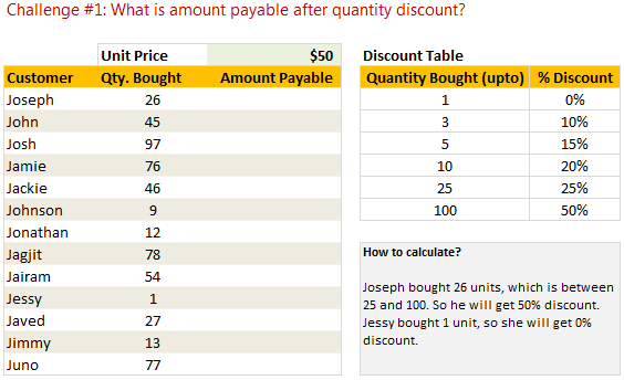 What is the amount payable after discount? - LOOKUP FORMULA CHALLENGE #1