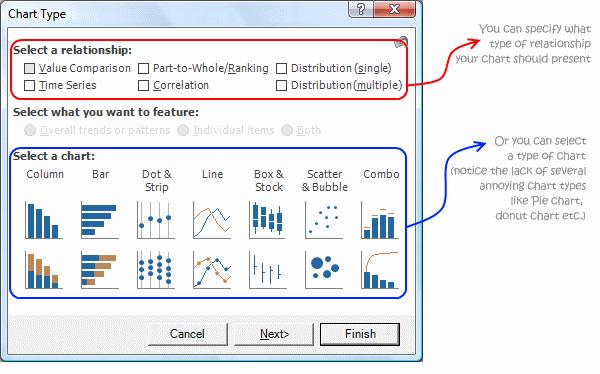 Chart Selection UI - Chart Tamer