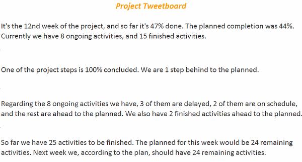 Project Tweetboard Implementation