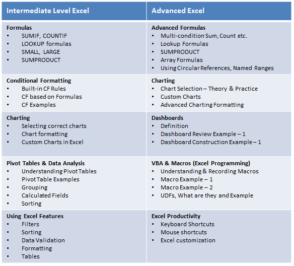 Excel Workshop Agenda & Topics