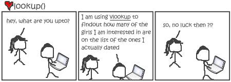 using vlookup cartoon