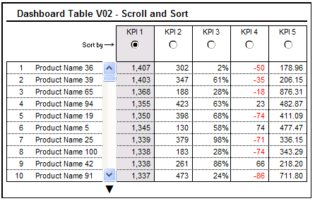 scroll-dashboard-kpi-excel-1