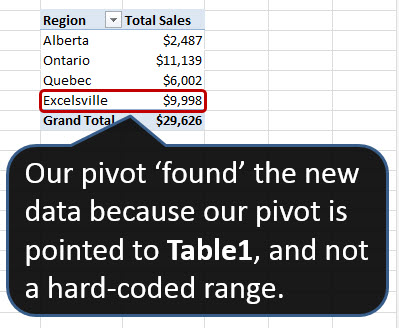 Chandoo_Tables, PivotTables, and Macros_Table Refresh3