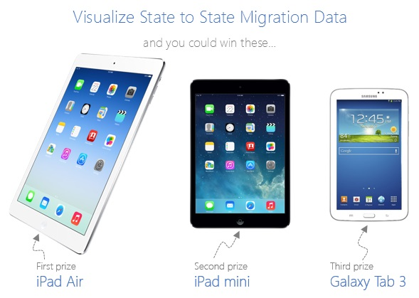 State to State migration contest - Prizes