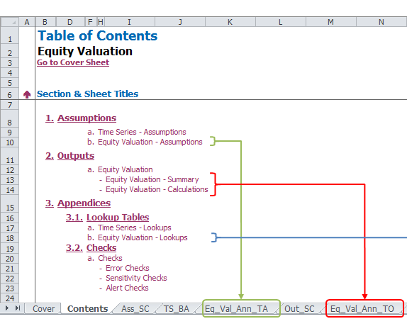 equity_valuation_toc_annotated