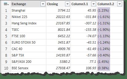 data-after-splitting-column-power-query