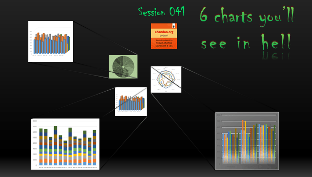 6 charts you should avoid - Chandoo.org podcast - session 41