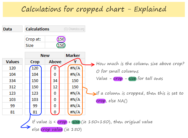 calculations-for-cropped-chart-explained