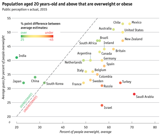 weight-of-the-world-chart