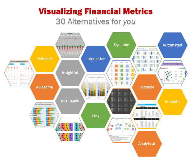 visualizing-financial-metrics