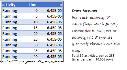 joyplot-data
