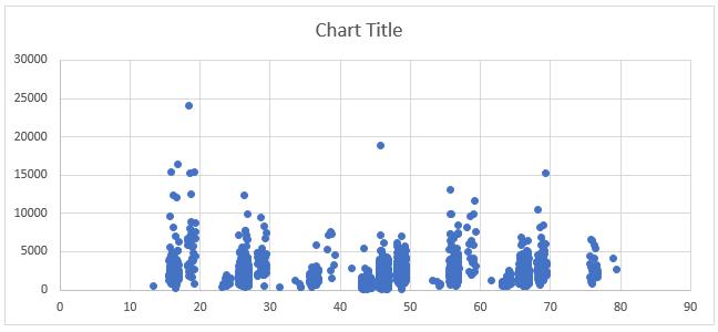 jitter-plot-step-1