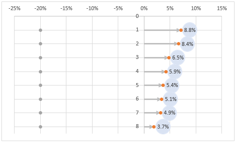 axis labels - points added