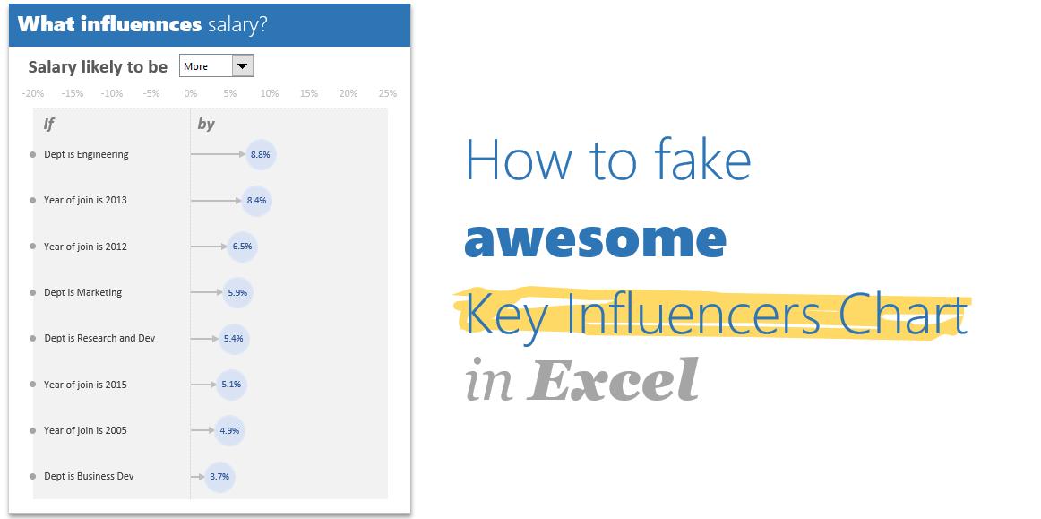 key-influencer-chart-in-excel-header