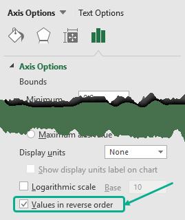 reverse items in y axis